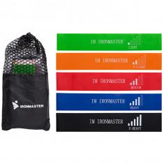 Ленты сопротивления IronMaster комплект