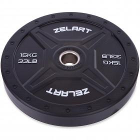 Блины бамперные Bumper Plates 15 кг Zelart